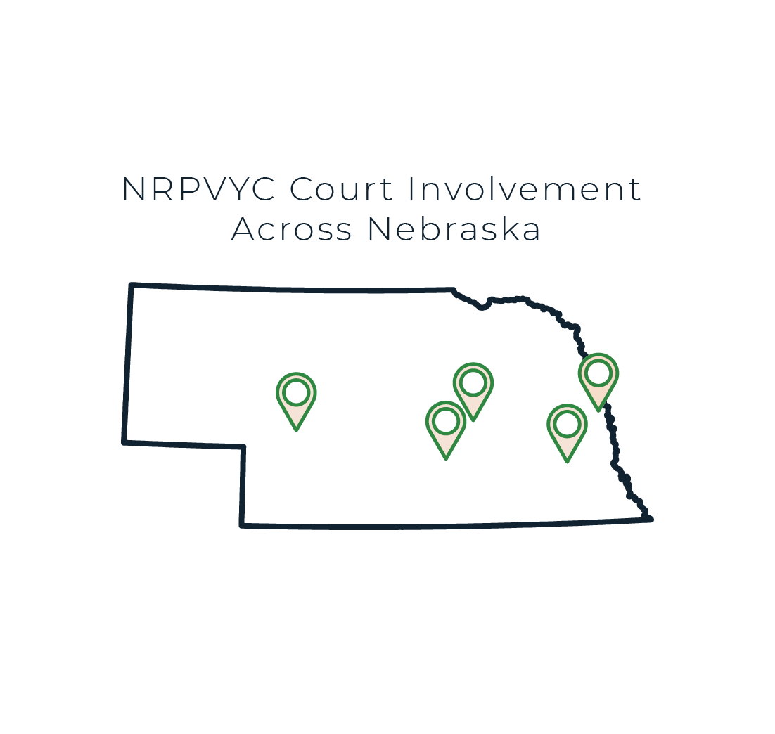 The NRPVYC is involved in court projects in North Platte, Adams County, Grand Island, Lincoln, and Omaha in Nebraska.